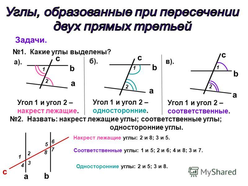 Задачи. 1. Какие углы выделены? а). б). в). a c b 1 2 Угол 1 и угол 2 – накрест лежащие. a b 1 2 a b 1 2 c c Угол 1 и угол 2 – односторонние. Угол 1 и угол 2 – соответственные. 2. Назвать: накрест лежащие углы; соответственные углы; односторонние угл