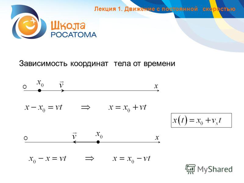 Зависимость координат тела от времени О x О x Лекция 1. Движение с постоянной скоростью