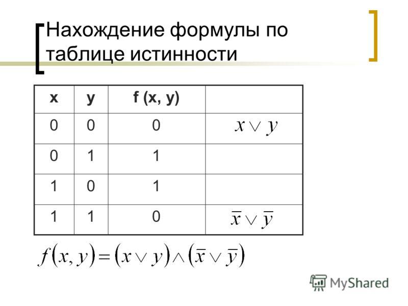 Нахождение формулы по таблице истинности 0 1 1 0 f (x, y) 11 01 10 00 yx
