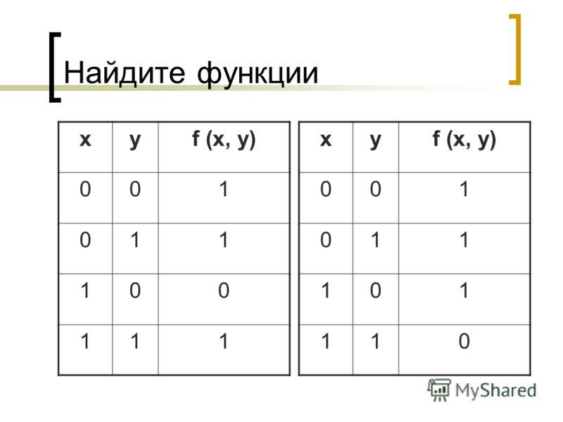 Найдите функции xyf (x, y) 001 011 100 111 xy 001 011 101 110