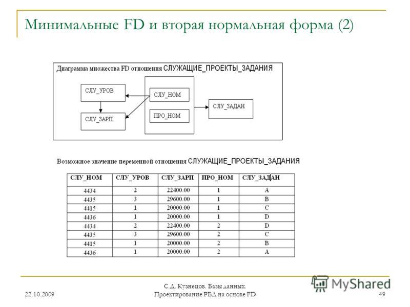 22.10.2009 С.Д. Кузнецов. Базы данных. Проектирование РБД на основе FD 49 Минимальные FD и вторая нормальная форма (2)