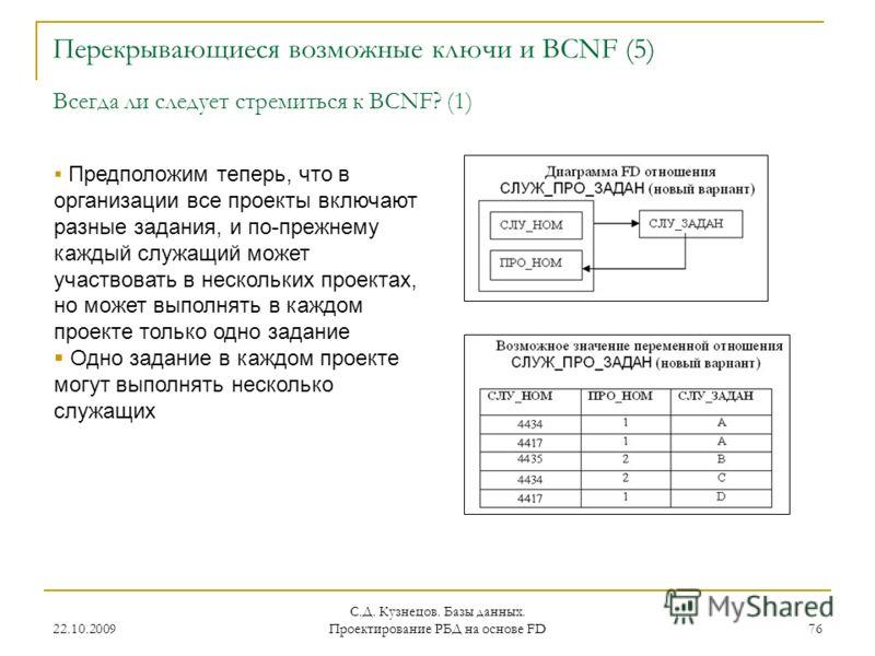 22.10.2009 С.Д. Кузнецов. Базы данных. Проектирование РБД на основе FD 76 Перекрывающиеся возможные ключи и BCNF (5) Всегда ли следует стремиться к BCNF? (1) Предположим теперь, что в организации все проекты включают разные задания, и по-прежнему каж