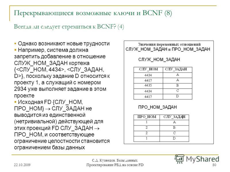 22.10.2009 С.Д. Кузнецов. Базы данных. Проектирование РБД на основе FD 80 Перекрывающиеся возможные ключи и BCNF (8) Всегда ли следует стремиться к BCNF? (4) Однако возникают новые трудности Например, система должна запретить добавление в отношение С