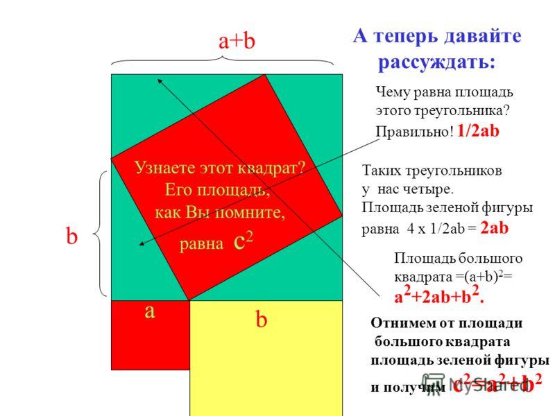 a b Это тоже квадрат. Его площадь = (a+b) 2 Узнаете этот квадрат? Его площадь, как Вы помните, равна c2c2 b А теперь давайте рассуждать: Чему равна площадь этого треугольника? Правильно! 1/2ab Таких треугольников у нас четыре. Площадь зеленой фигуры