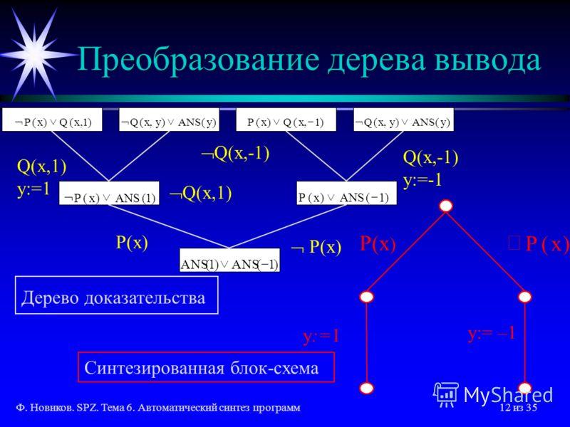 Ф. Новиков. SPZ. Тема 6. Автоматический синтез программ12 из 35 Преобразование дерева вывода P(x ) )(xP y:=1 y:= –1 )1,()(xQxP )(),(yANSyxQ )(),(yANSyxQ )1,()( xQxP )1()1( ANS )1()( xP )1()( ANSxP Q(x,1) y:=1 Q(x,1) Q(x,-1) Q(x,-1) y:=-1 P(x) Дерево