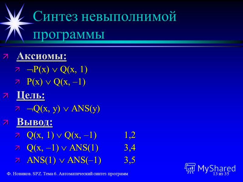 Ф. Новиков. SPZ. Тема 6. Автоматический синтез программ13 из 35 Синтез невыполнимой программы ä Аксиомы: ä P(x) Q(x, 1) ä P(x) Q(x, –1) ä Цель: ä Q(x, y) ANS(y) ä Вывод: ä Q(x, 1) Q(x, –1)1,2 ä Q(x, –1) ANS(1)3,4 ä ANS(1) ANS(–1)3,5