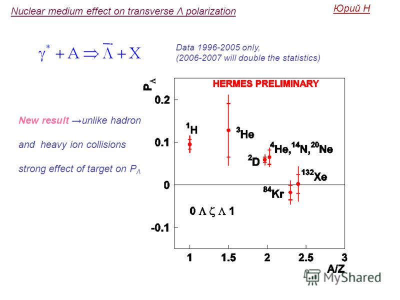 Nuclear medium effect on transverse Λ polarization Data 1996-2005 only, (2006-2007 will double the statistics) New result unlike hadron and heavy ion collisions strong effect of target on P Λ Юрий Н