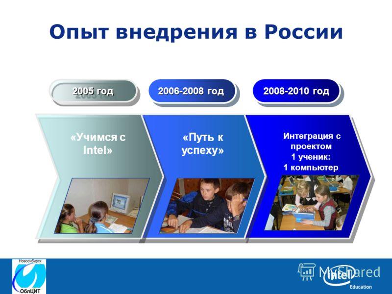 Copyright © 2006, Intel Corporation. All rights reserved. Опыт внедрения в России 2005 год 2008-2010 год 2006-2008 год «Путь к успеху» Интеграция с проектом 1 ученик: 1 компьютер «Учимся с Intel»
