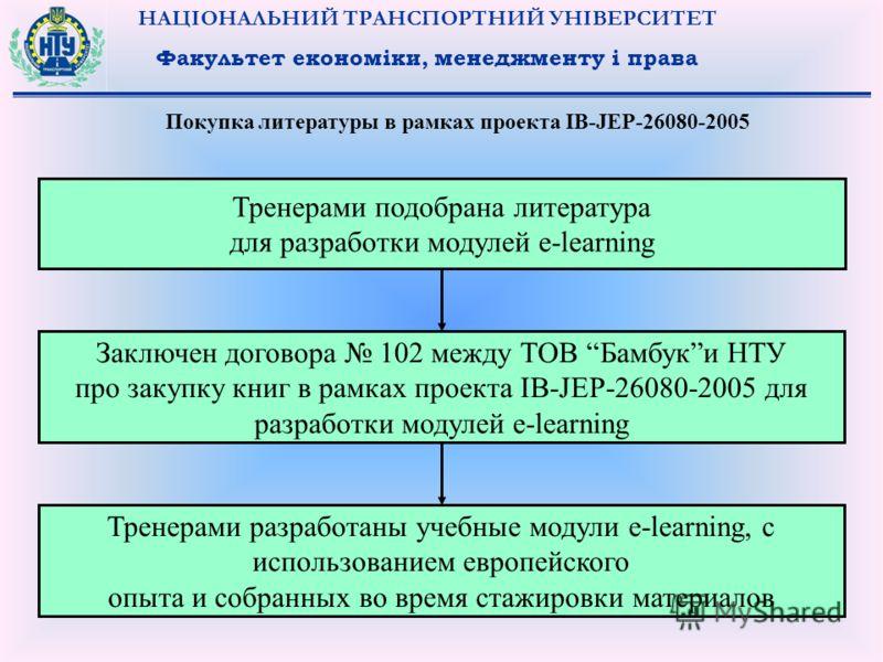 НАЦІОНАЛЬНИЙ ТРАНСПОРТНИЙ УНІВЕРСИТЕТ Факультет економіки, менеджменту і права Тренерами подобрана литература для разработки модулей е-learning Заключен договора 102 между ТОВ Бамбуки НТУ про закупку книг в рамках проекта IB-JEP-26080-2005 для разраб