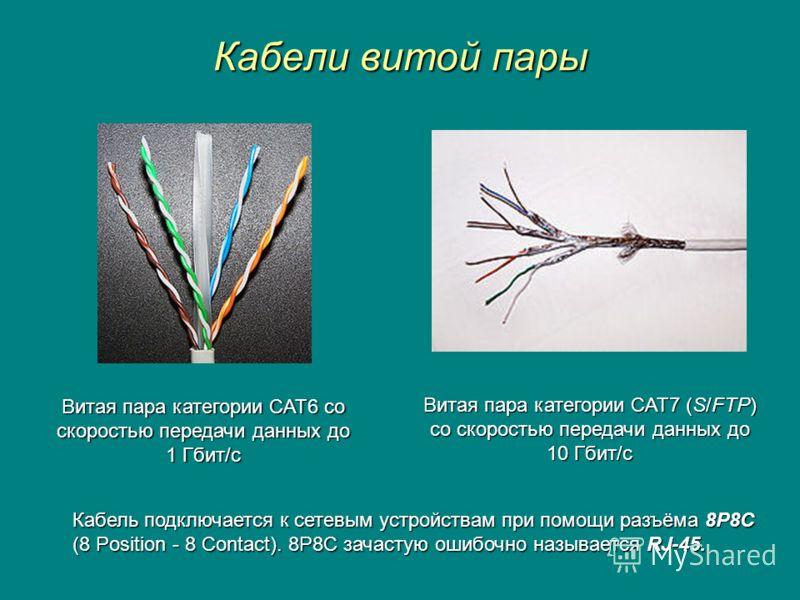 Кабели витой пары Витая пара категории CAT6 со скоростью передачи данных до 1 Гбит/с Витая пара категории CAT7 (S/FTP) со скоростью передачи данных до 10 Гбит/с Кабель подключается к сетевым устройствам при помощи разъёма 8P8C (8 Position - 8 Contact