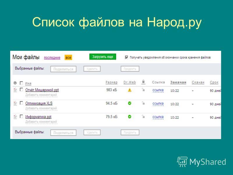Список файлов на Народ.ру