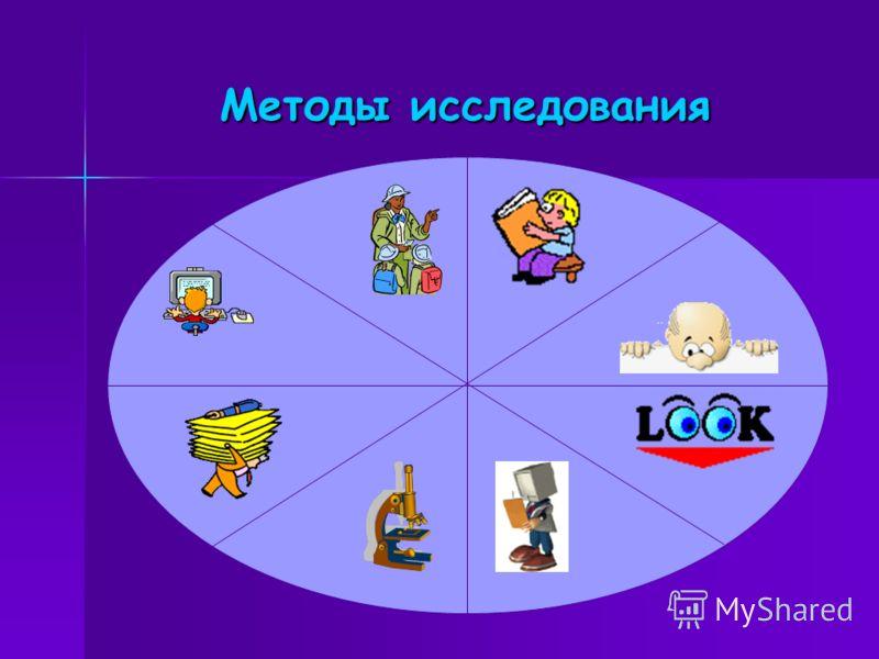 Методы исследования Методы исследования