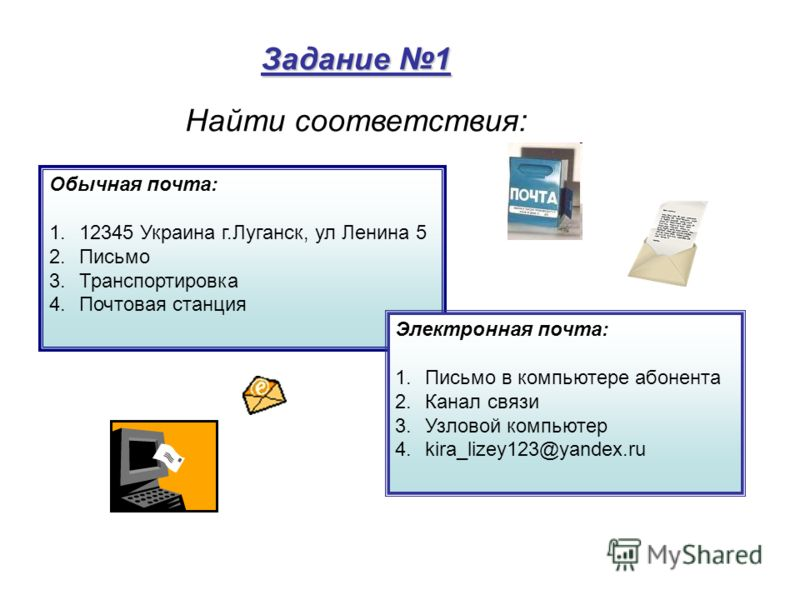 Обычная почта: 1.12345 Украина г.Луганск, ул Ленина 5 2.Письмо 3.Транспортировка 4.Почтовая станция Электронная почта: 1.Письмо в компьютере абонента 2.Канал связи 3.Узловой компьютер 4.kira_lizey123@yandex.ru Задание 1 Найти соответствия: