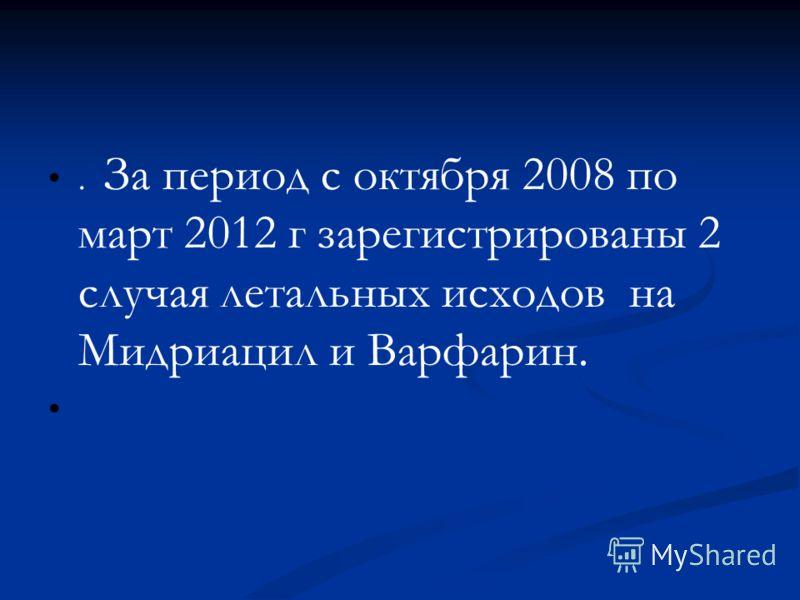 . За период с октября 2008 по март 2012 г зарегистрированы 2 случая летальных исходов на Мидриацил и Варфарин.