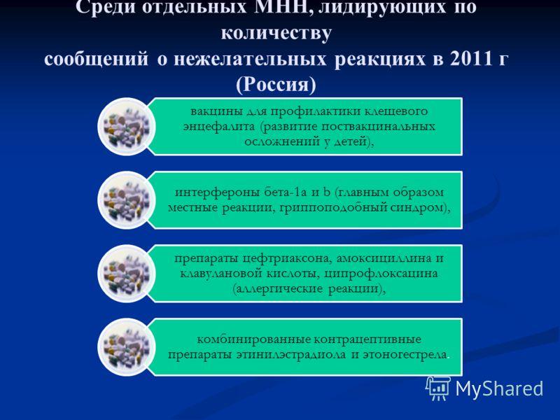 вакцины для профилактики клещевого энцефалита (развитие поствакцинальных осложнений у детей), интерфероны бета-1a и b (главным образом местные реакции, гриппоподобный синдром), препараты цефтриаксона, амоксициллина и клавулановой кислоты, ципрофлокса