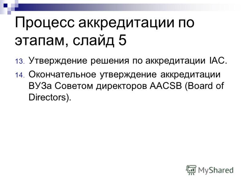 Процесс аккредитации по этапам, слайд 5 13. Утверждение решения по аккредитации IAC. 14. Окончательное утверждение аккредитации ВУЗа Советом директоров AACSB (Board of Directors).