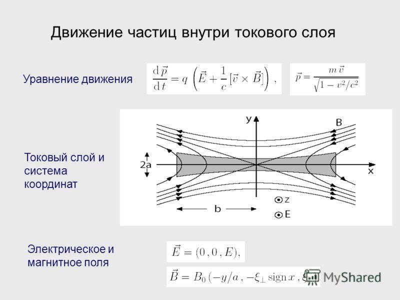 Движение частиц внутри токового слоя Уравнение движения Токовый слой и система координат Электрическое и магнитное поля