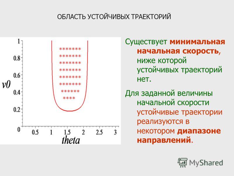 ОБЛАСТЬ УСТОЙЧИВЫХ ТРАЕКТОРИЙ Существует минимальная начальная скорость, ниже которой устойчивых траекторий нет. Для заданной величины начальной скорости устойчивые траектории реализуются в некотором диапазоне направлений. ******* ****** ****