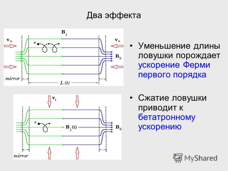 Два эффекта Уменьшение длины ловушки порождает ускорение Ферми первого порядка Сжатие ловушки приводит к бетатронному ускорению