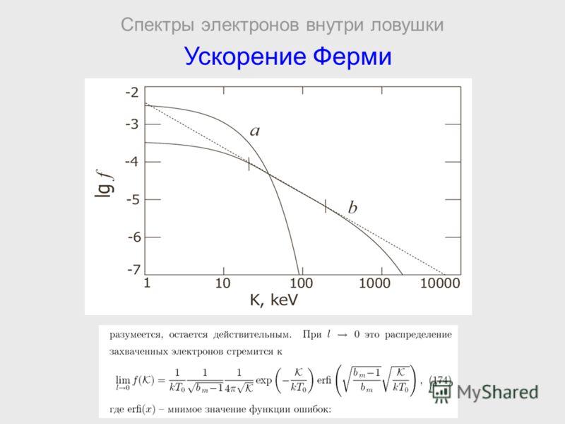Спектры электронов внутри ловушки Ускорение Ферми