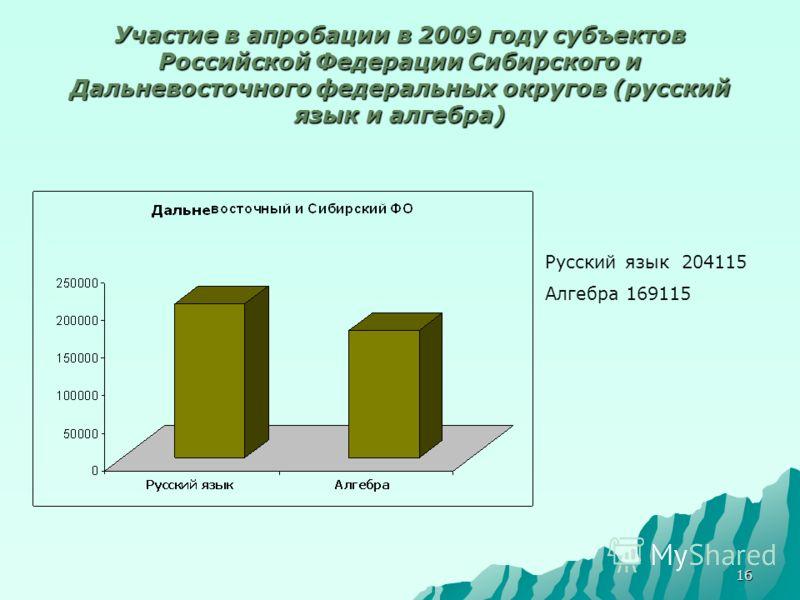 16 Участие в апробации в 2009 году субъектов Российской Федерации Сибирского и Дальневосточного федеральных округов (русский язык и алгебра) Русский язык 204115 Алгебра 169115