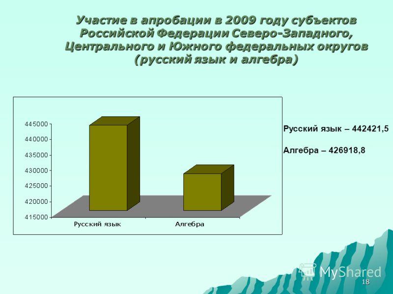 18 Участие в апробации в 2009 году субъектов Российской Федерации Северо-Западного, Центрального и Южного федеральных округов (русский язык и алгебра) Русский язык – 442421,5 Алгебра – 426918,8