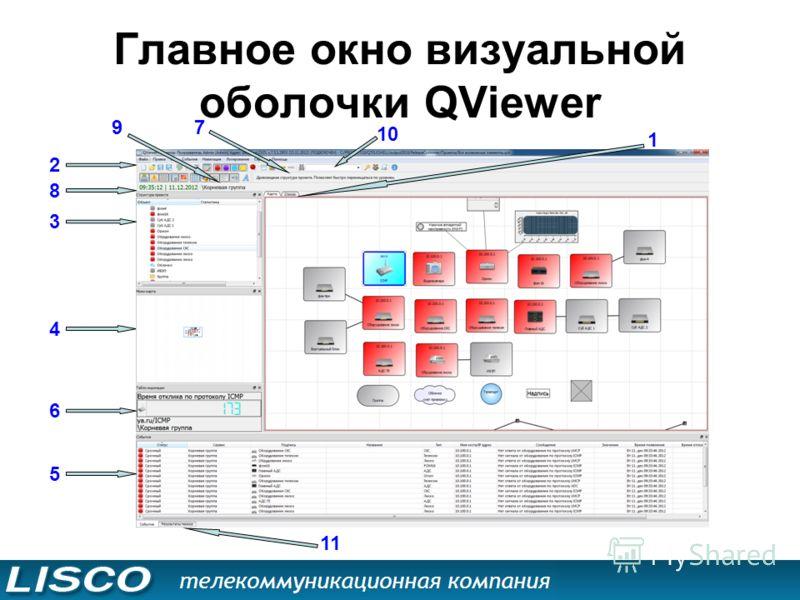 Главное окно визуальной оболочки QViewer 1 2 3 4 5 6 7 8 9 10 11