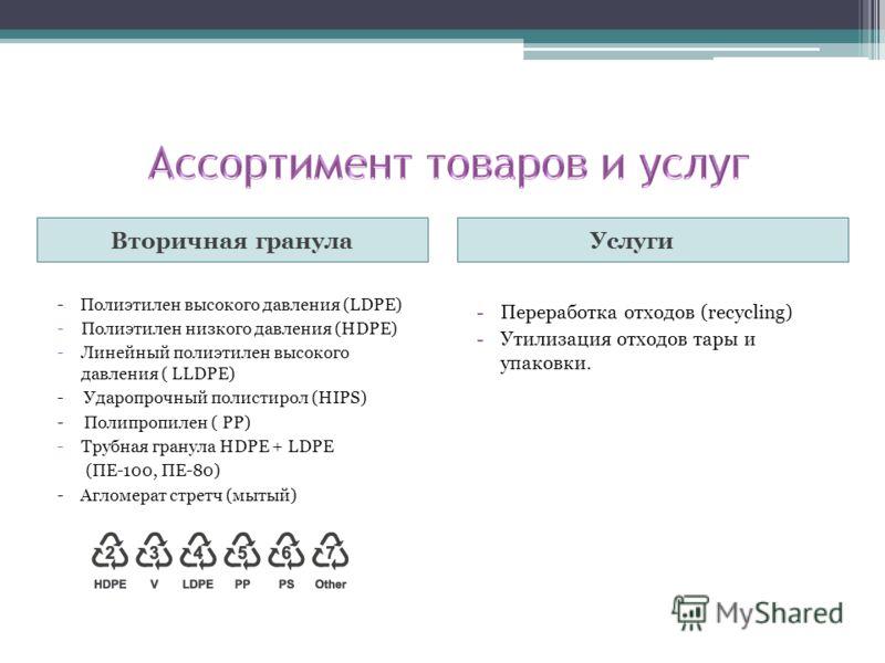 Вторичная гранула Услуги - Полиэтилен высокого давления (LDPE) -Полиэтилен низкого давления (НDPE) -Линейный полиэтилен высокого давления ( LLDPE) - Ударопрочный полистирол (HIPS) - Полипропилен ( РР) -Трубная гранула HDPE + LDPE (ПЕ-100, ПЕ-80) - Аг