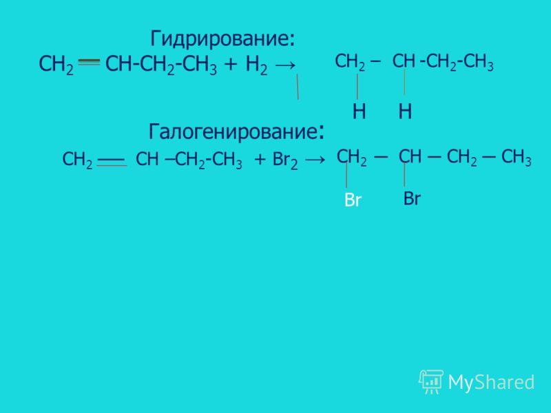 Гидрирование: CH 2 CH-CH 2 -CH 3 + H 2 CH 2 – CH -CH 2 -CH 3 Галогенирование : CH 2 CH –CH 2 -CH 3 + Br 2 НН CH 2 CH CH 2 CH 3 Br