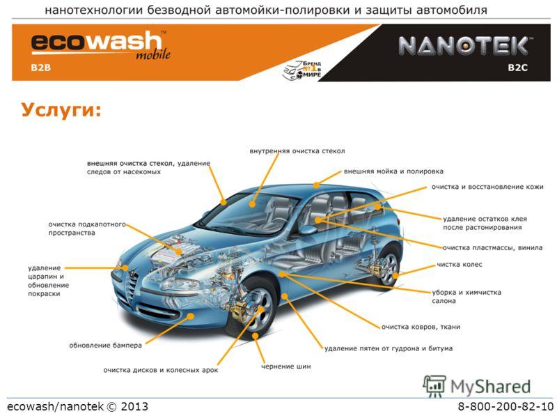 ecowash/nanotek © 2013 8-800-200-82-10 Услуги: