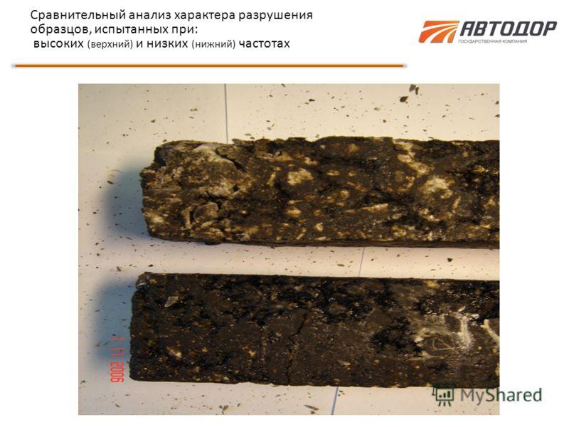 Сравнительный анализ характера разрушения образцов, испытанных при: высоких (верхний) и низких (нижний) частотах