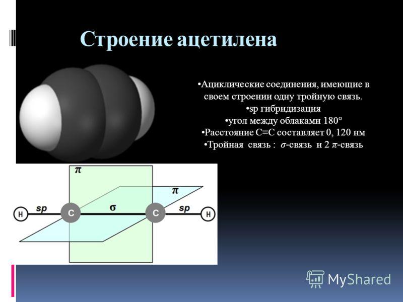 Строение ацетилена Ациклические соединения, имеющие в своем строении одну тройную связь. sp гибридизация угол между облаками 180° Расстояние СС составляет 0, 120 нм Тройная связь : σ-связь и 2 π-связь
