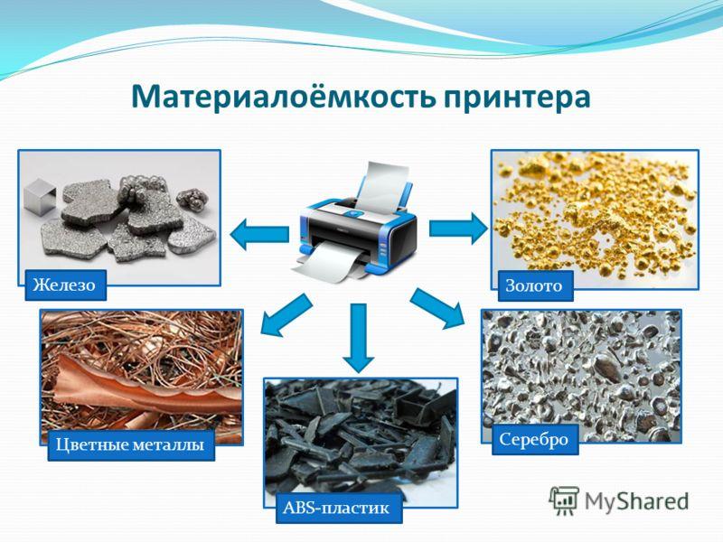 Материалоёмкость принтера Железо Цветные металлы Золото Серебро ABS-пластик