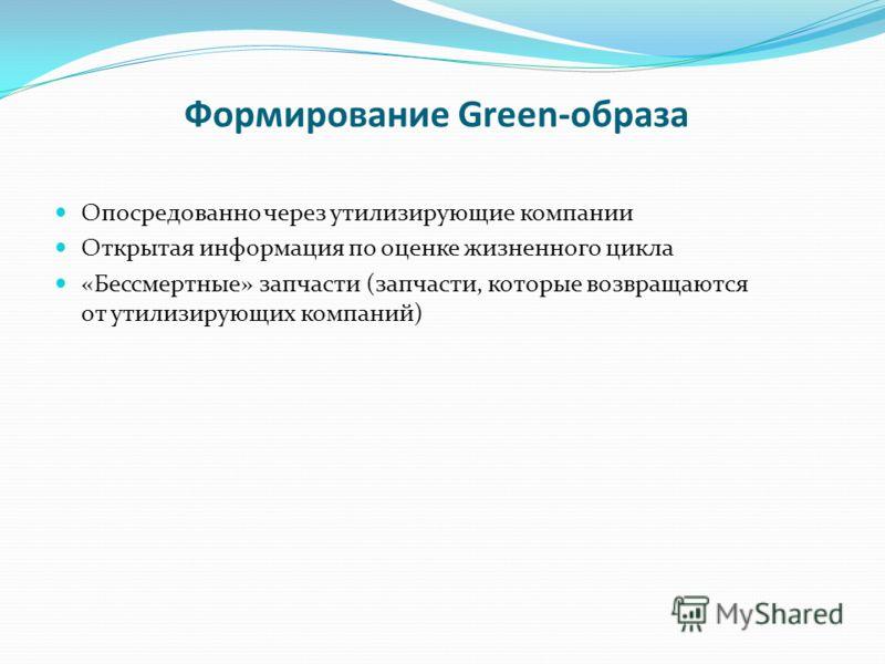 Формирование Green-образа Опосредованно через утилизирующие компании Открытая информация по оценке жизненного цикла «Бессмертные» запчасти (запчасти, которые возвращаются от утилизирующих компаний)