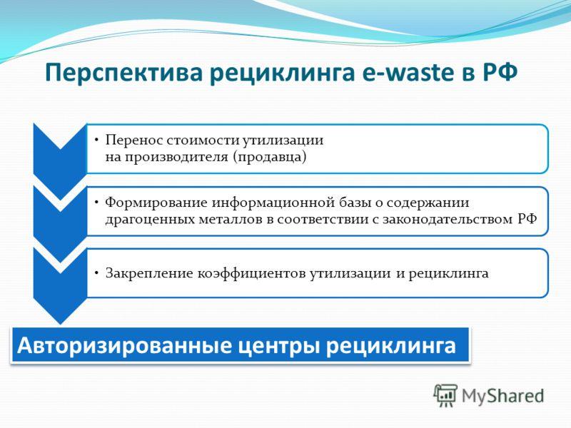Перспектива рециклинга e-waste в РФ Перенос стоимости утилизации на производителя (продавца) Формирование информационной базы о содержании драгоценных металлов в соответствии с законодательством РФ Закрепление коэффициентов утилизации и рециклинга Ав