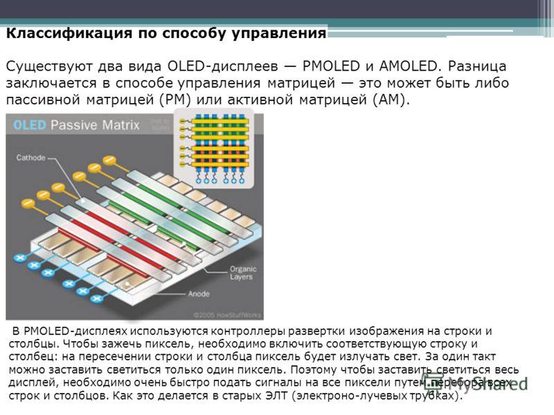 В PMOLED-дисплеях используются контроллеры развертки изображения на строки и столбцы. Чтобы зажечь пиксель, необходимо включить соответствующую строку и столбец: на пересечении строки и столбца пиксель будет излучать свет. За один такт можно заставит