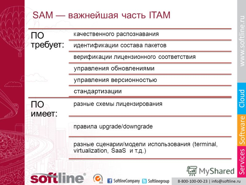 SAM важнейшая часть ITAM ПО требует: качественного распознавания идентификации состава пакетов верификации лицензионного соответствия управления обновлениями управления версионностью стандартизации ПО имеет: разные схемы лицензирования правила upgrad