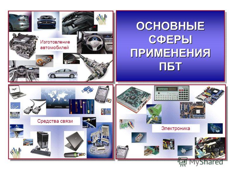Изготовление автомобилей Средства связи Электроника
