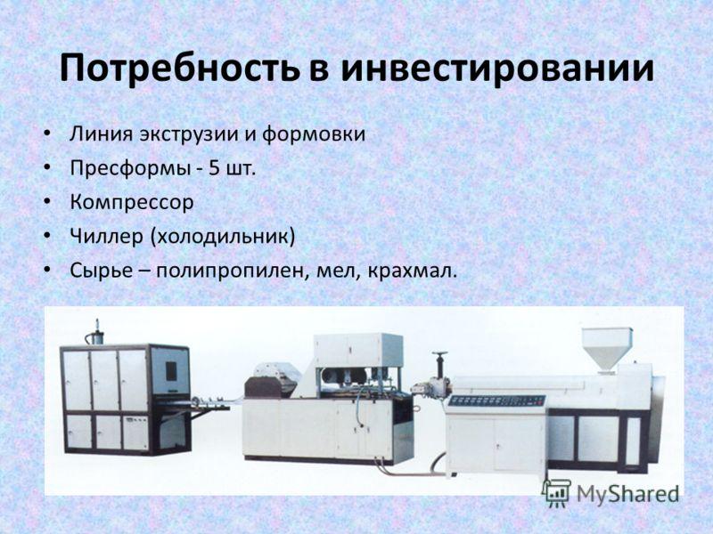 Потребность в инвестировании Линия экструзии и формовки Пресформы - 5 шт. Компрессор Чиллер (холодильник) Сырье – полипропилен, мел, крахмал.