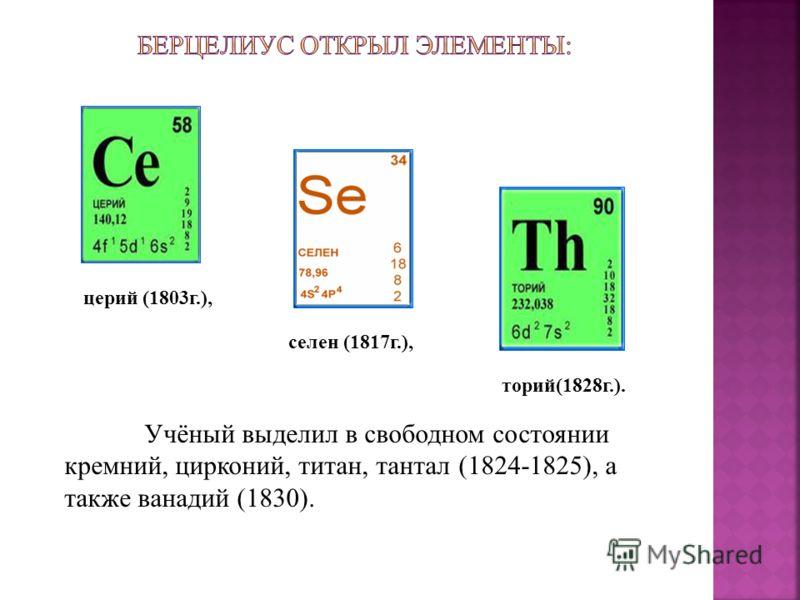 церий (1803г.), селен (1817г.), торий(1828г.). Учёный выделил в свободном состоянии кремний, цирконий, титан, тантал (1824-1825), а также ванадий (1830).