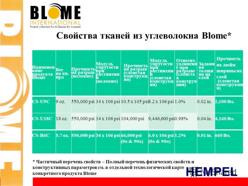 HEMPEL 6 Наименов ание продукта Blome Вес на кв. ярд Прочность на разрыв (волокно) Модуль упругости при растяжени и (волокно) Прочность на разрыв (слоистая конструкц ия) Модуль упругости при растяжени и (слоистая конструкц ия) Относит. удлинени е при