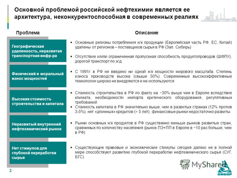 3 Описание Неразвитый внутренний нефтехимический рынок Рынки основных н/х продуктов в РФ существенно меньше рынков развитых стран, сравнимых по количеству населения (рынок ПЭ+ПП в Европе в ~10 раз больше, чем в РФ) Проблема Нет стимулов для глубокой