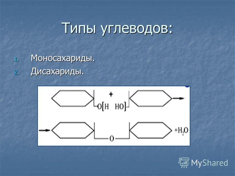 Типы углеводов: 1. Моносахариды. 2. Дисахариды.