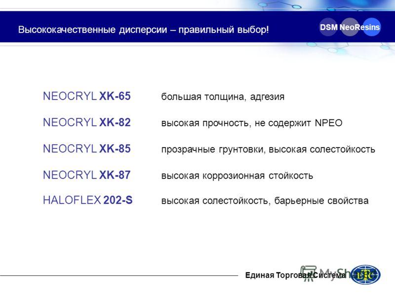 Единая Торговая Система DSM NeoResins Высококачественные дисперсии – правильный выбор! NEOCRYL XK-65 большая толщина, адгезия NEOCRYL XK-82 высокая прочность, не содержит NPEO NEOCRYL XK-85 прозрачные грунтовки, высокая солестойкость NEOCRYL XK-87 вы