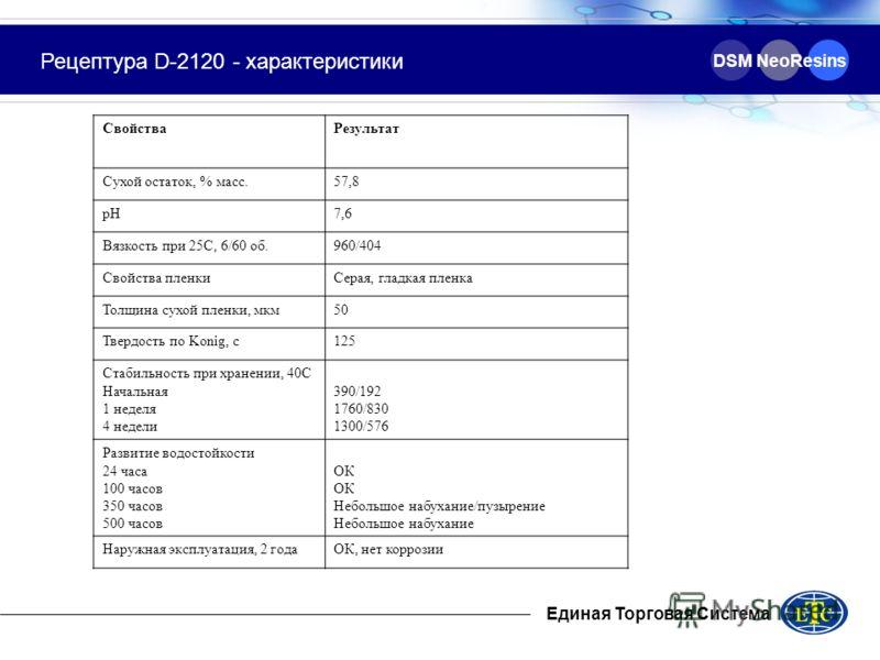 Единая Торговая Система DSM NeoResins Рецептура D-2120 - характеристики СвойстваРезультат Сухой остаток, % масс.57,8 рН7,6 Вязкость при 25С, 6/60 об.960/404 Свойства пленкиСерая, гладкая пленка Толщина сухой пленки, мкм50 Твердость по Konig, c125 Ста