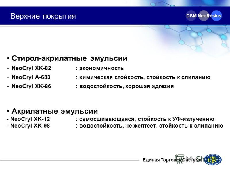 DSM NeoResins Верхние покрытия Стирол-акрилатные эмульсии - NeoCryl XK-82: экономичность - NeoCryl A-633: химическая стойкость, стойкость к слипанию - NeoCryl XK-86: водостойкость, хорошая адгезия Акрилатные эмульсии - NeoCryl XK-12: самосшивающаяся,