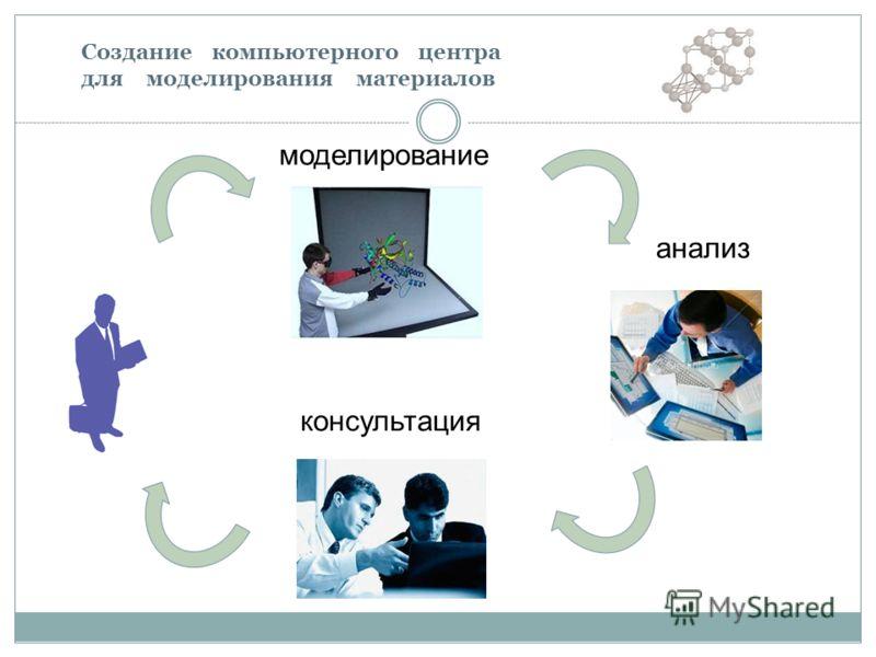 Создание компьютерного центра для моделирования материалов моделирование анализ консультация