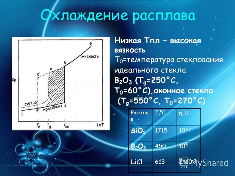 Охлаждение расплава Низкая Тпл – высокая вязкость Т 0 =температура стеклования идеального стекла B 2 O 3 (T g =250°C, T 0 =60°C),оконное стекло (T g =550°C, T 0 =270°C) Распла в T,°C ή,П SiO 2 171510 7,7 B2O3B2O3 45010 5 LiCl 6132*10 -2