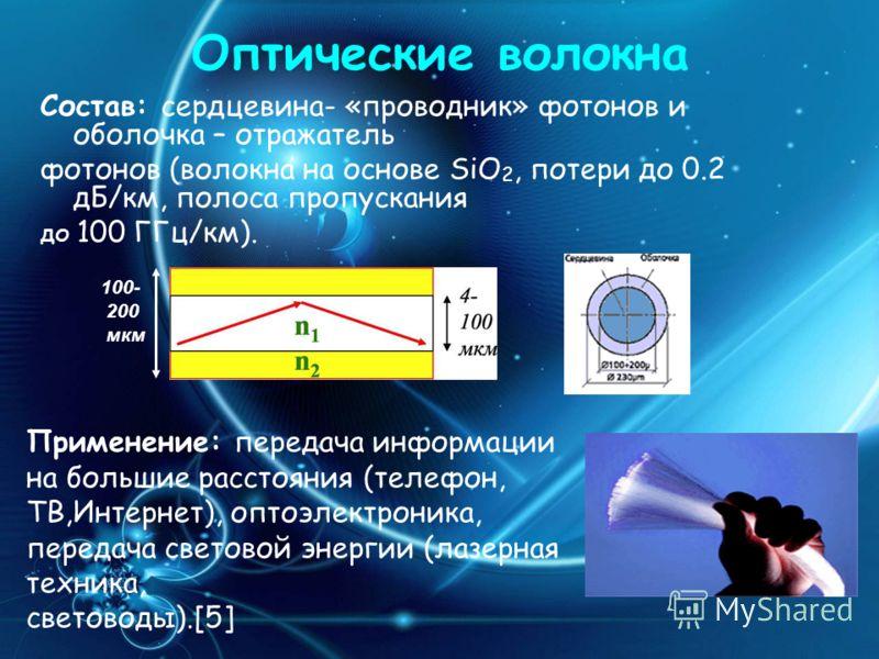 Оптические волокна Состав: сердцевина- «проводник» фотонов и оболочка – отражатель фотонов (волокна на основе SiO 2, потери до 0.2 дБ/км, полоса пропускания до 100 ГГц/км). 100- 200 мкм Применение: передача информации на большие расстояния (телефон,