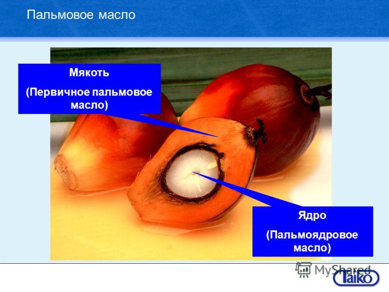 Пальмовое масло Ядро (Пальмоядровое масло) Мякоть (Первичное пальмовое масло)